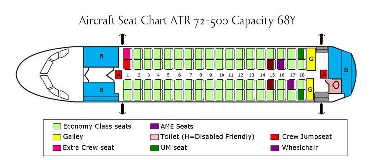atr 72-500 oturma planı
